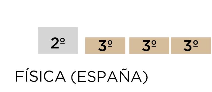 FÍSICA-ESPAÑA-OLIMPIADAS-COLEGIO-IRABIA-IZAGA