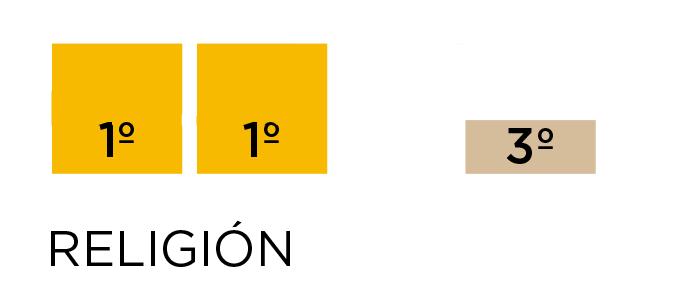 RELIGIÓN-2020-OLIMPIADAS-NAVARRAS-COLEGIO-IRABIA-IZAGA