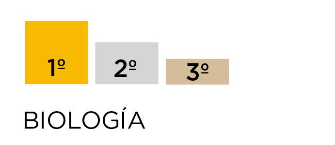 BIOLOGIA-2021-OLIMPIADAS-NAVARRAS-COLEGIO-IRABIA-IZAGA